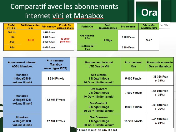 Viti dresse un comparatif avec son concurrent... (Source : Viti)