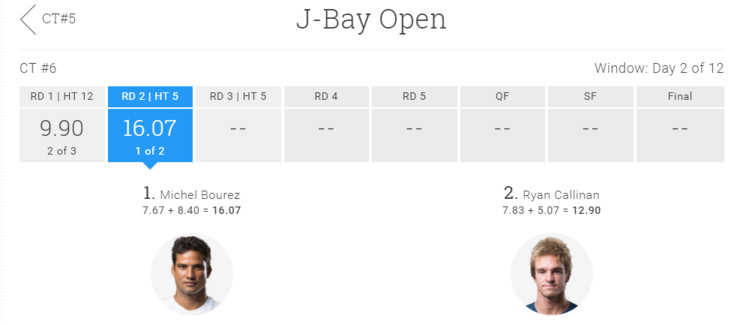 Michel Bourez se qualifie pour le round 3 du J-Bay Open
